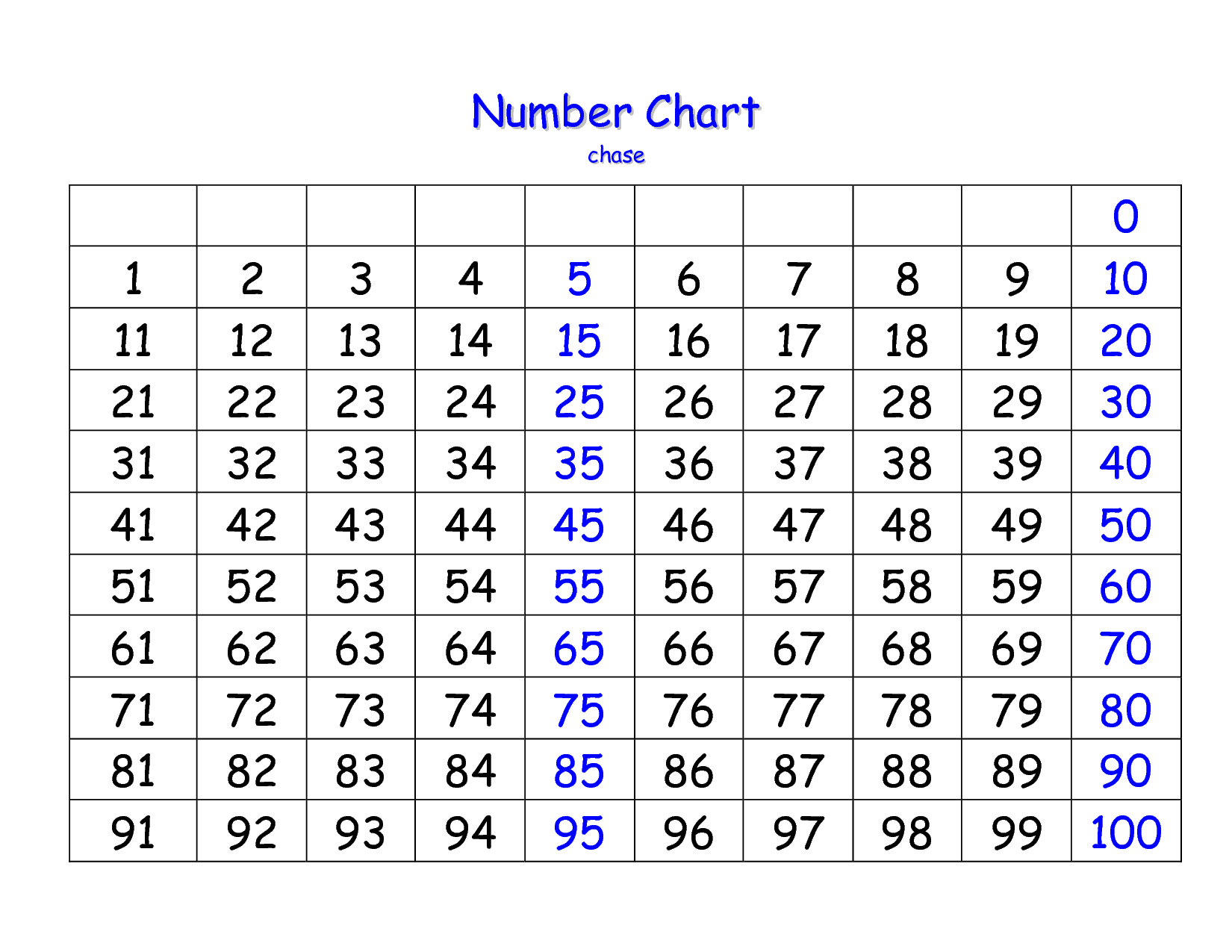 100 number chart for 100 number table